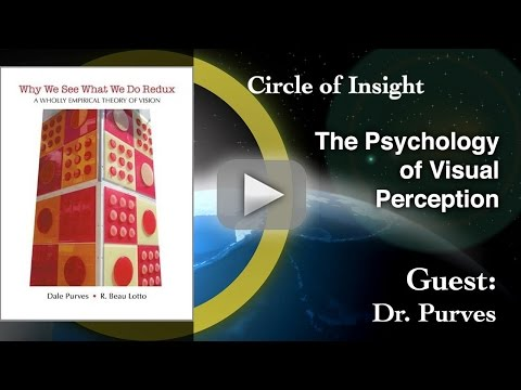 The Psychology of Visual Perception