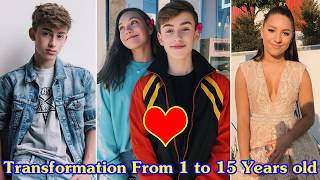 Johnny Orlando and Mackenzie Ziegler transformation from 1 to 15 years old