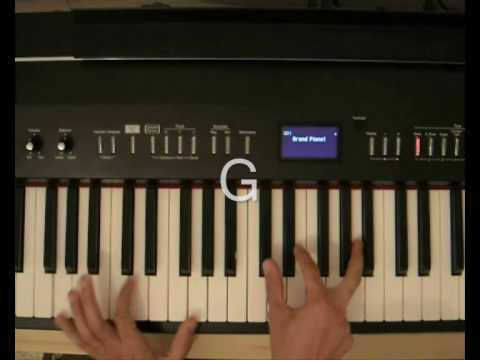 Michael Jackson Human Nature Piano Tutorial Youtube