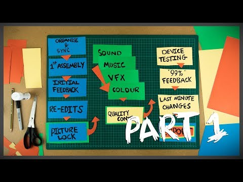 Short Film Post-Production Workflow | Part 1 | The Film Look