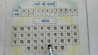 अ, आ ,इ, ई ,क,ख,ग,घ,हिन्दी वर्णमाला पढ़ें, हिन्दी पढ़ना लिखना सीखें,HINDI KAISE SEEKHEN,HINDI BHASHA