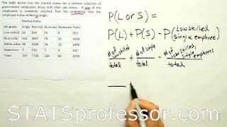 Addition Rule of Probability.avi