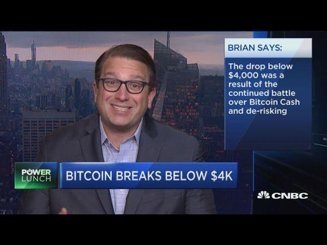 brianas kelly kaip investuoti bitkoin