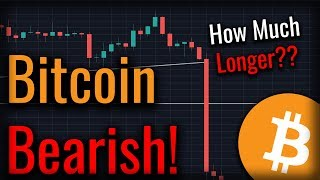 How Much Longer Will The Bitcoin Bear Market Last Now? (If You