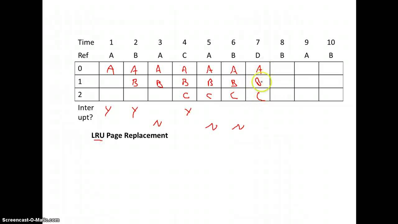 lru algorithm report The lru algorithm, computer science homework help the lru algorithm a sci103 phase 5 lab report title.
