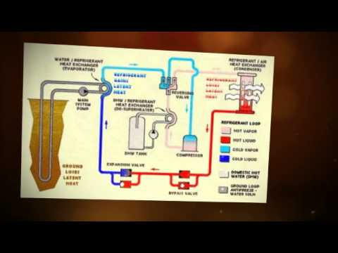 How Does A Geothermal Heat Pump Work Find Out Here