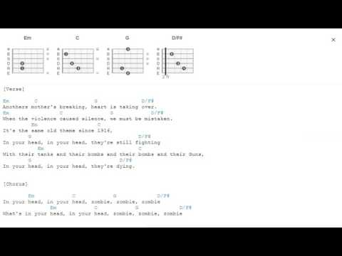 Zombie - The Cranberries - Guitar Chords - YouTube