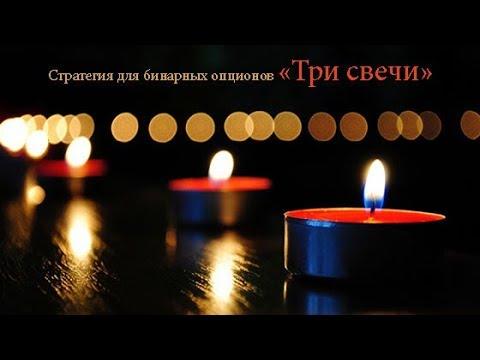 Стратегия для бинарных опционов «Три свечи» на 60 секунд