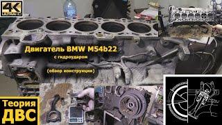 Теория ДВС: Двигатель BMW M54b22 с гидроударом (обзор конструкции)(Благодарность за блок и головку выражаться: СТО Autounion Grup http://vse-sto.com.ua/sto/6464-autounion-grup/ Видео про двигатель M54b30..., 2015-12-22T16:17:24.000Z)