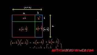 (a+b)(a-b)=a^2-b^2 (Der Eigentliche Beweis) (Differenz Von Zwei Quadraten Demystified)