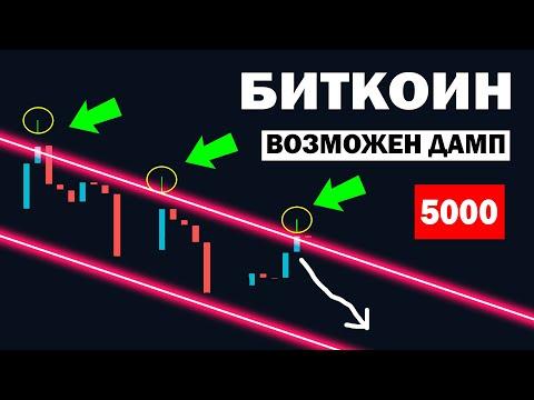 Биткоин рост отменяется! Возможен дамп криптовалюты биткоин