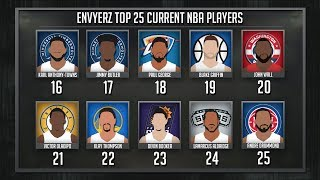 Top 25 CURRENT NBA Players