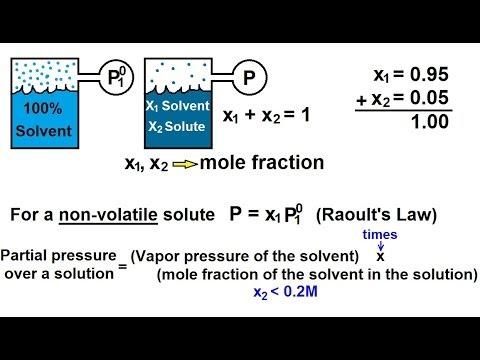 Chemistry - Solutions (27 Of 53) Colligative Properties- Vapor Pressure Lowering- Def