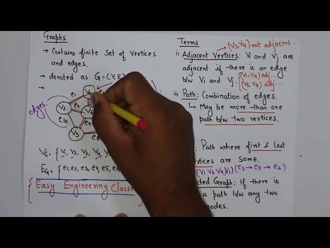 Graph Theory - 2 in Data Structure(Hindi, English) with Example