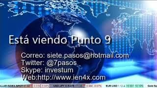 Punto Nueve - Noticias Forex 9 Mayo 2019