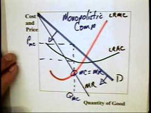 12.1 - Monopolistic Competition