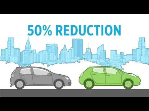 Car Emission Solutions