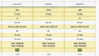 skylake i7 6700k vs haswell e i7 5930k