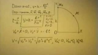 §1.3. Ускорение точки (часть 5)