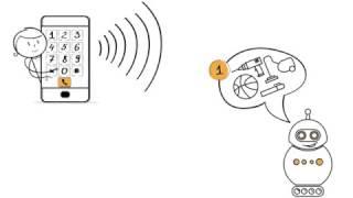 видео Что такое голосовое приветствие и голосовое меню?