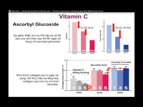 Multivitamin Power Serum.wmv