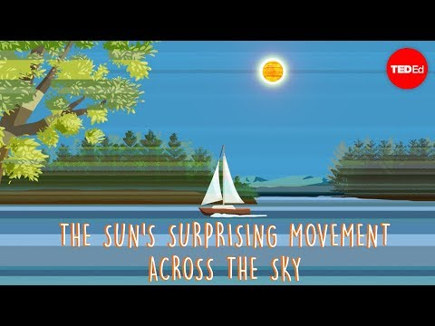 Video image: The Sun's surprising movement across the sky - Gordon Williamson