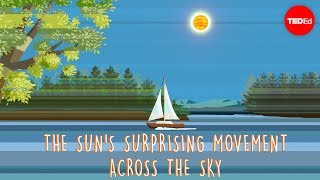 The Sun's Surprising Movement Across The Sky - Gordon Williamson