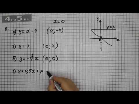 Итоговое повторение 6. Алгебра 7 класс Мордкович А.Г.