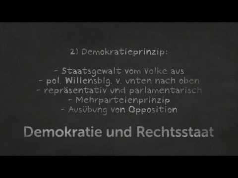 Demokratie und Rechtsstaat