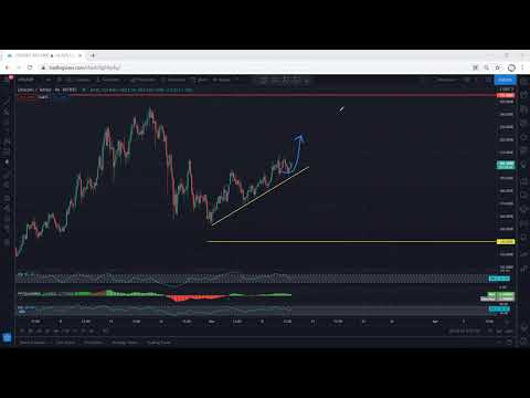 Litecoin Technical Analysis for March 12, 2021 - LTC