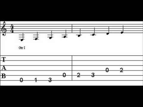 Guitar Tablature versus Music Notation- Guitar Lessons Poway