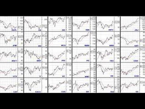 NASDAQ Chart Analysis With Precision