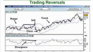 25. How to Trade Bollinger Bands - Stocks, Futures, Forex