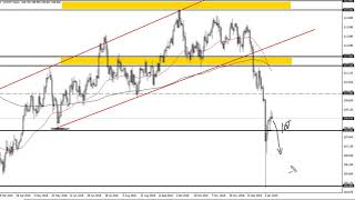 USD/JPY Technical Analysis for January 10, 2019 by FXEmpire.com