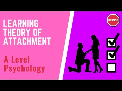 As Psychology - Evaluation Of The Learning Theory Of Attachment
