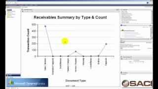 Microsoft Dynamics GP 2013 New Features Part 1