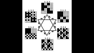 С.В.Петухов «Гено-логическое кодирование, соединенно-гиперкомплексные числа и музыковедение»