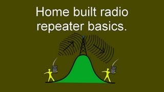 Portable Radio Repeater Project, Realities Of Building A Home Brew Radio Repeater.