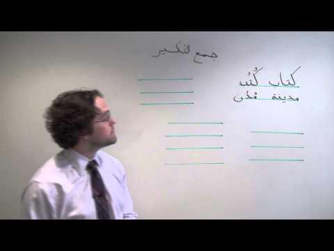 Arabic Grammar: An Overview of Broken Plural Patterns in Arabic جمع التكسير
