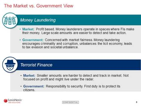 Terrorist Funding – Countering Transnational Threats