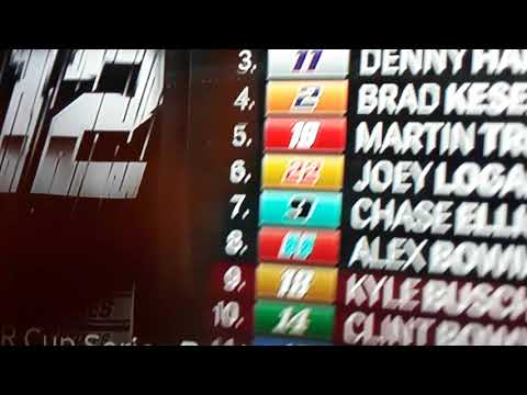 Cup playoff standings after Las Vegas