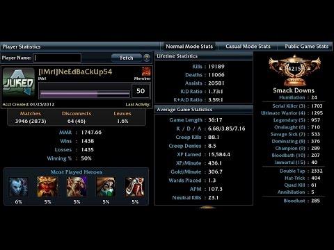 HoN Player Spotlight - NeEdBaCkUp54