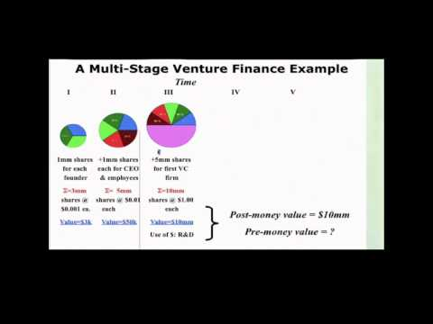 26. Venture Finance, Part 2