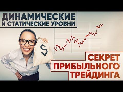 Динамические и статические уровни – Секрет прибыльного трейдинга
