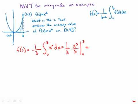 Calculus: Mean Value Theorem for Integrals Example - YouTube