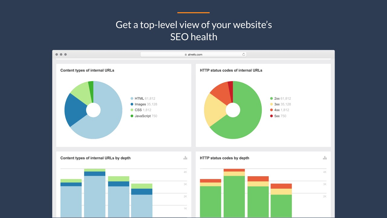 Ahrefs Site Audit Tool (Preview)