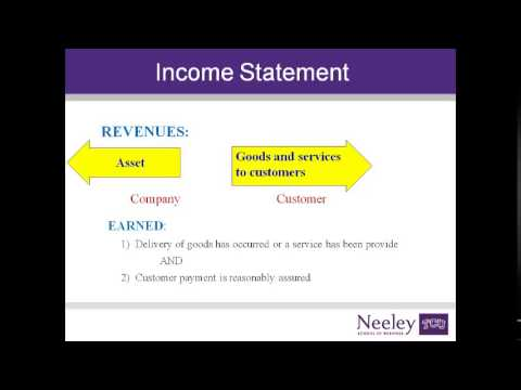 FA4 The Income Statement: Revenues and Expenses