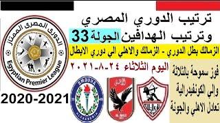ترتيب الدوري المصري وترتيب الهدافين الثلاثاء 24-8-2021 الجولة 33 - الزمالك بطل الدوري
