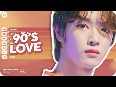 NCT U - 90's Love Line Distribution (Color Coded)