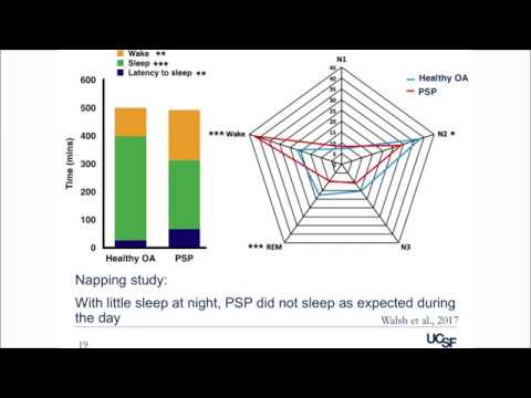Disturbed Sleep Patterns May Be Key To >> Sleep Memory And Aging Center